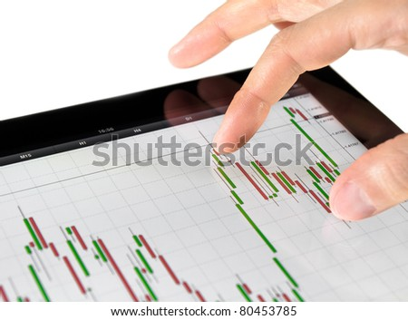 Using touch screen tablet for analyzing stock market chart.