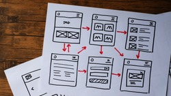 UX mobile application wireframe. Sketch, prototype, framework, layout future app design project.