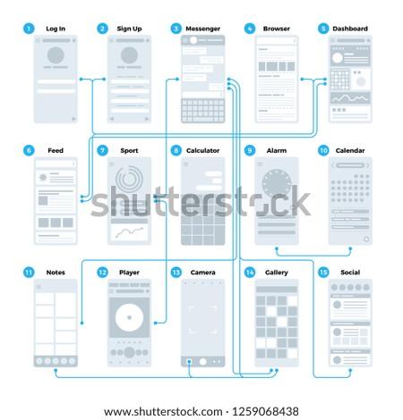 Ux ui application interface flowchart. Mobile wireframes management sitemap mockup