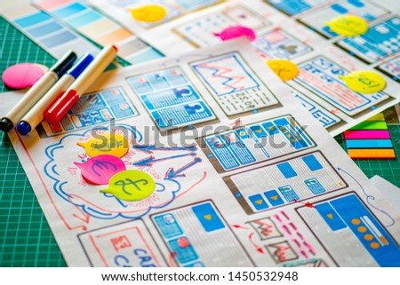 Ux ui design. Development of the multicurrency payment mobile application. Interface selection. Web designing. The guideline of mobile applications. #1450532948