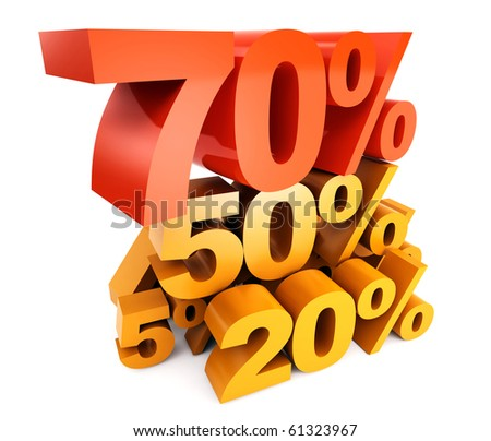 various percents