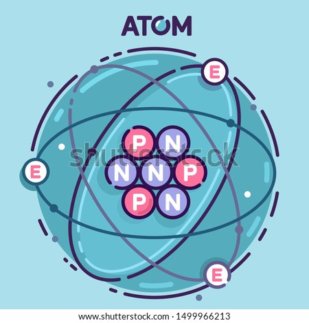 Vector Icon structure of the nucleus of the atom. Around the atom, gamma waves, protons, neutrons and electrons. Education illustration atom molecule structure