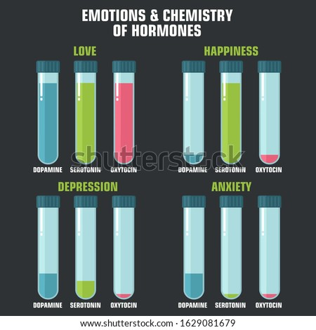 vector science icon emotion and chemistry of hormones. Image emotion hormones. Illustration hormones in flat style