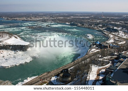 View at Niagara Falls from Skylon Tower