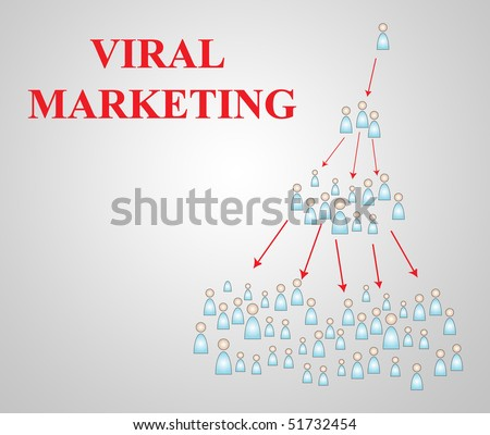 Viral Marketing demonstration graph chart of how powerful web 2.0 can spread through word of mouth advertisng.