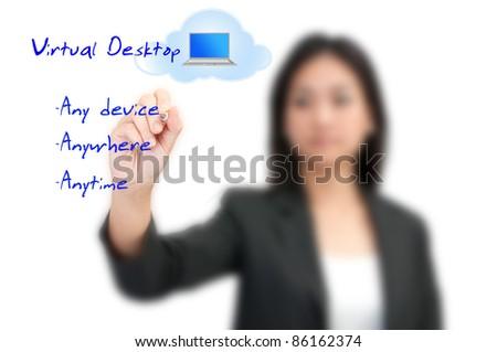 Virtual Desktop technology concept - stock photo