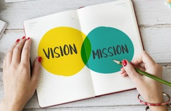 Vision Mission Business Plan Planning Concept
