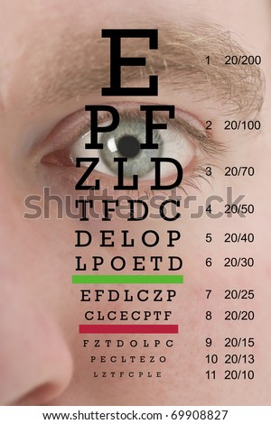 Vision test chart with man's eye background