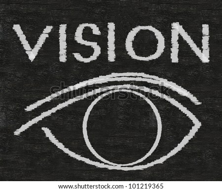 vision written on blackboard background Easy to edit and use, high resolution.
