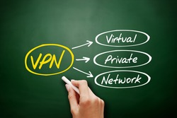 VPN - Virtual Private Network acronym, technology concept on blackboard