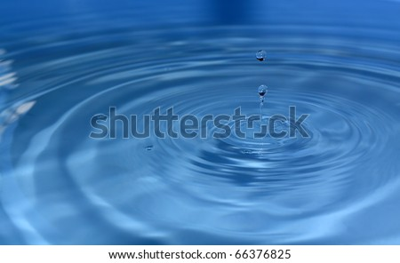 Photo of water drop with copy space