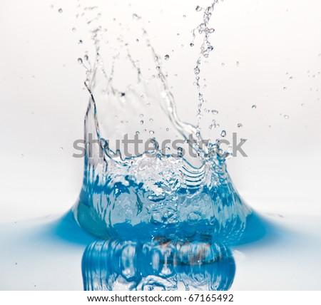 WaterSplshes