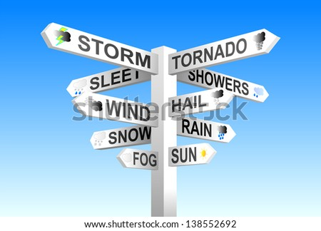 Weather signpost on blue sky background