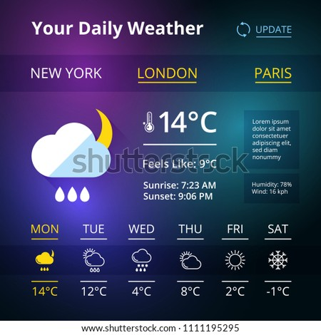 Weather widgets for web browsers or smartphones. weather app interface widget, ui phone application illustration