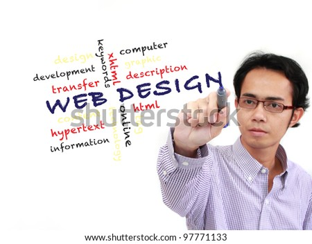 web design concept and other related words, Asia Businessman writing on white board