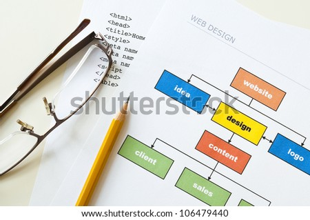Web design project planning with diagram, html, pencil and glasses - stock photo