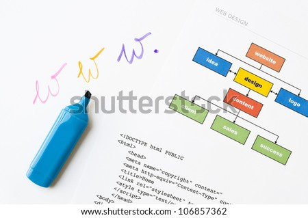 Web design project with handwriting, diagram, html and highlighter