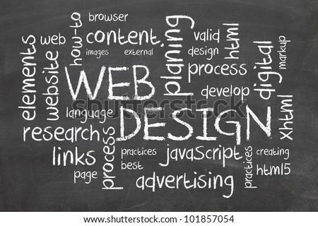 Web Design word cloud on chalkboard