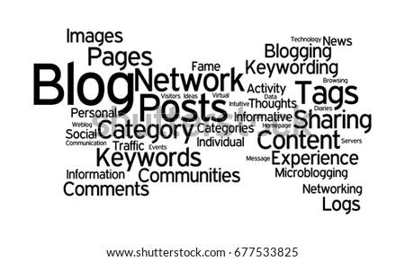 web logging word cloud ez canvas