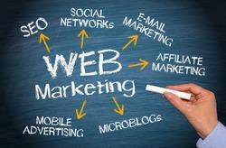 Web Marketing - Business Concept