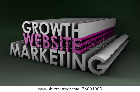 Website Marketing Leading to Growth in 3d