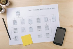 Website planning. Web designer workplace with website sitemap. Flat lay