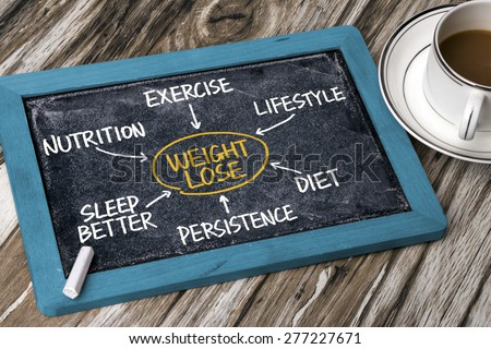 weight loss concept flowchart hand drawing on blackboard