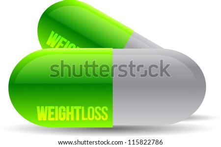 Prescription Weight Loss Medicine San Antonio TX