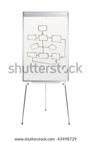 Whiteboard with flowchart isolated on white
