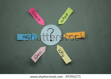 Who What Where When Why How Question written in sticky notes pointed towards a question mark in the center circle