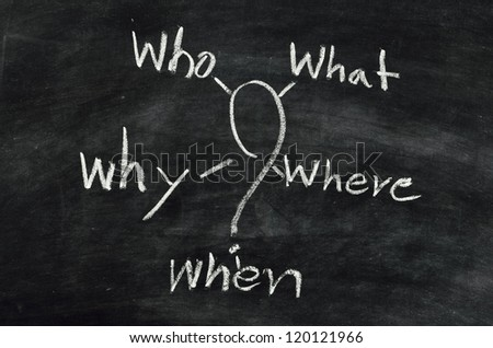 Who,What,Where,When,Why written on blackboard