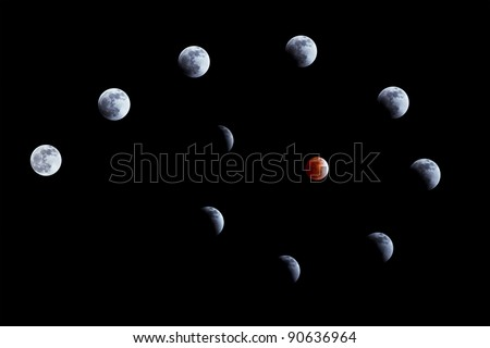 Whole phases of lunar eclipse on 10 Dec. 2011