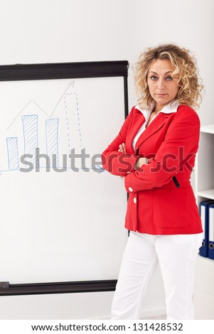 Woman in business outfit making a presentation at the flipchart
