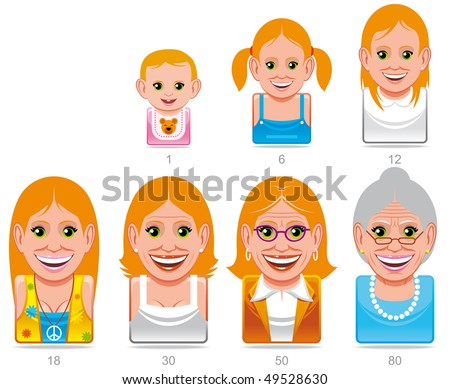 Woman´s ages icons