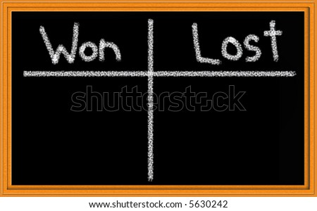 Won and Lost Written on Chalkboard