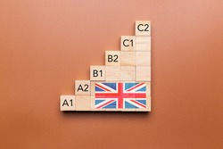 Wooden cubes with language levels, concept of learning and improvement. English language
