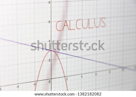Word Calculus on a computer screen with a set of a curve and a line