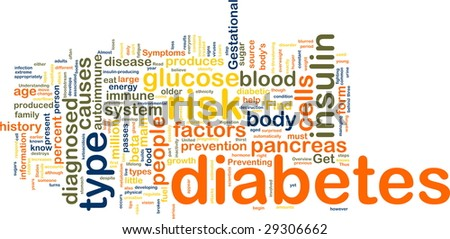 Word cloud concept illustration of diabetes condition