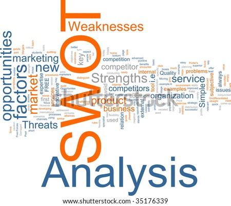 Word cloud concept illustration of SWOT Analysis