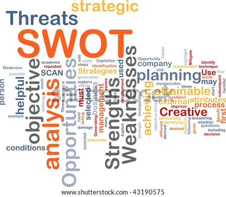 Word cloud concept illustration of SWOT strengths weaknesses