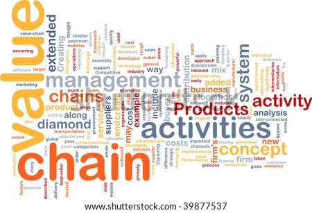 Word cloud concept illustration of value chain