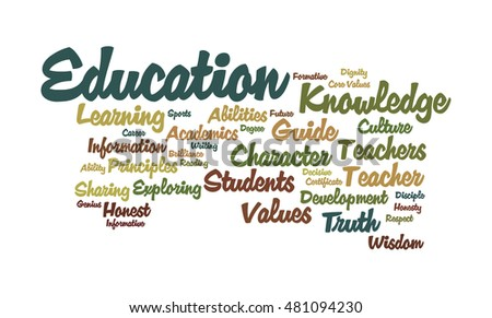 word cloud illustrating the prime concept of education and the