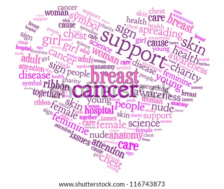 Word cloud, tag cloud text concept and arrangement for breast cancer ribbon. Badge, ribbon, heart. Word collage.