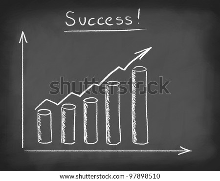 "Word ""Success"" and diagram drawn with chalk on blackboard."