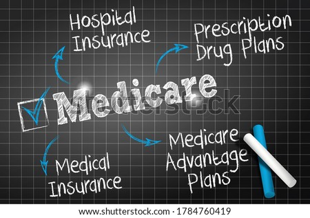 words and draws of the theme Medicare on chalkboard  Сток-фото ©