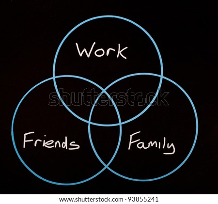 Work friends and family all balanced in a simple drawing