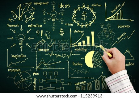 writing business idea concept on blackboard - stock photo