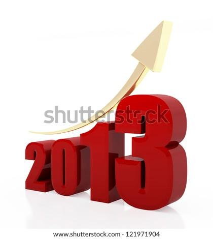 Year 2013 growth chart
