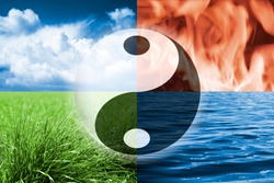 Yinyang sphere against four kind of elements