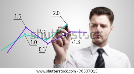 Young business man drawing a graph on a glass window in an office - focus is on graph. Businessman drawing a rising arrow, representing business growth.